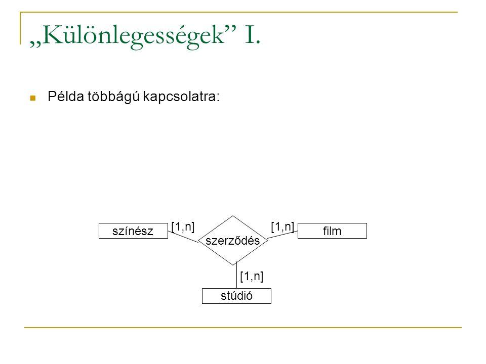 """""""Különlegességek I. Példa többágú kapcsolatra: [1,n] szerződés [1,n]"""